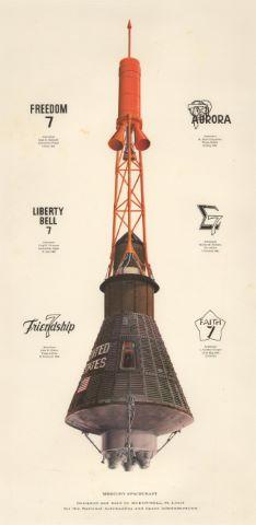 La Capsule Mercury entourée des emblèmes des 6 missions du programme