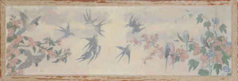 Hirondelles et perruches